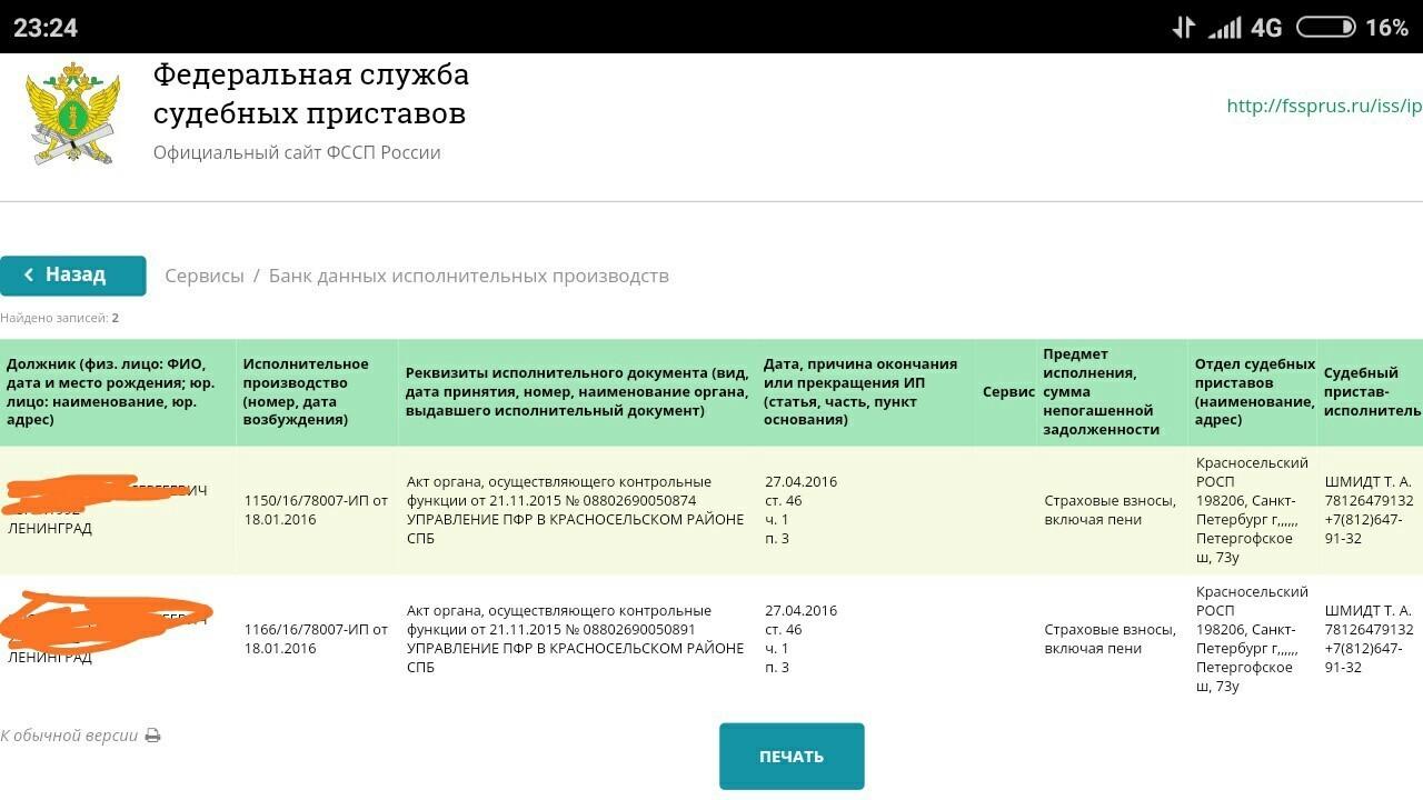 где взять микрозайм в красносельском районе купить урбан в кредит