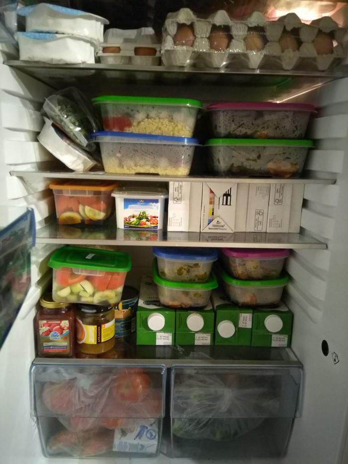 правильная диета на неделю еду