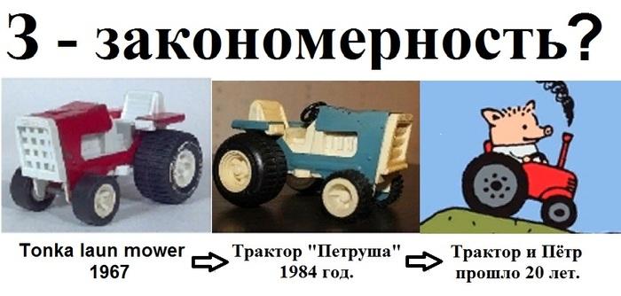 Как СССР игрушки копировал.