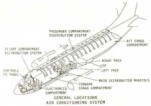 Про герметичность самолетов Самолет, Герметичность, Авиация, Вынос мозга, Длиннопост