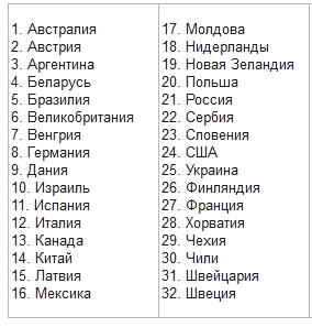 Сборная России победила в финале чемпионата мира! битва наций, фехтование, сборная России, спорт, длиннопост