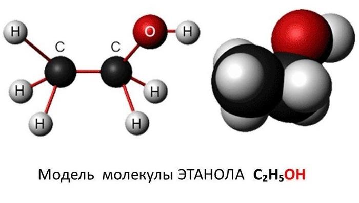 96a89c2c6a59 Изотопы в вине. Метод идентификации. Вино, изотопы, идентификация,  длиннопост
