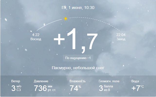 С началом лета вас, Пермяки!