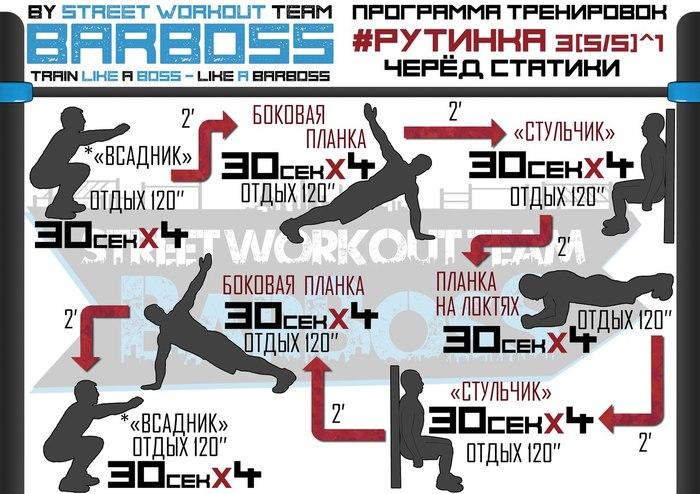 Пятидневная программа тренировок. Физкультура, Тренировка, Калистеника, Calisthenics, Программа, Рутинка, Упражнения, Офп, Длиннопост