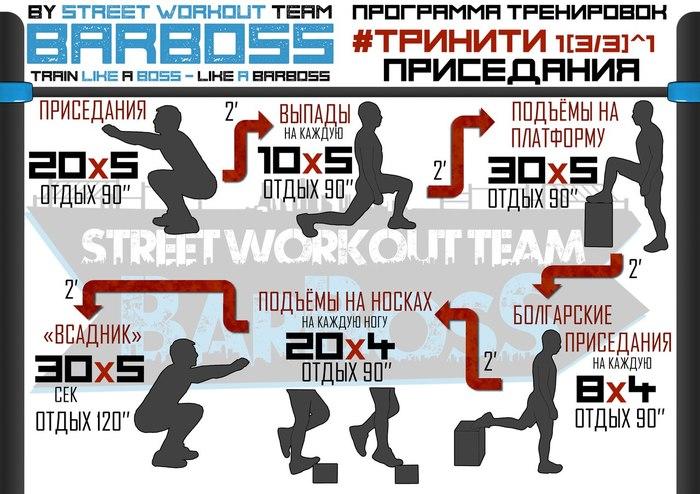Трёхдневная программа тренировок. Физкультура, Тренировка, Калистеника, Calisthenics, Программа, Тринити, Упражнения, Длиннопост, ОФП