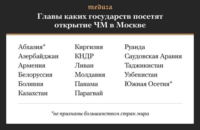 Песков назвал журналистам 17 стран,главы которых посетят открытие чемпионата. Футбол, Чемпионат мира по футболу, Чемпионат мира по футболу 2018, Песков, Страны, Meduzaio