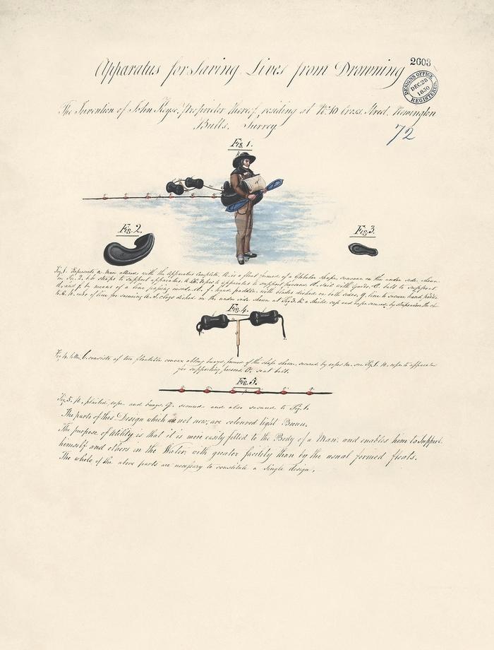 Неудачные изобретения Викторианской эпохи Изобретения, Викторианская эпоха, 19 век, Бесполезность, Неудача, Длиннопост