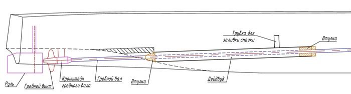 Постройка модели бронекатера пр.1125. ч.2 Дейдвуд Судомоделизм, Судомоделирование, Хобби, Своими руками, Радиоуправляемые модели, Модель, Масштабная модель, Длиннопост