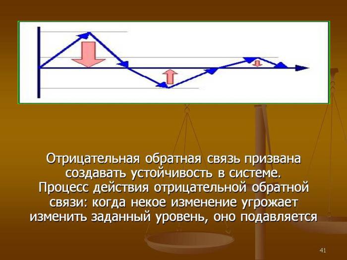 Отрицательная обратная связь Экономика в России, Уровень жизни в России, Длиннопост