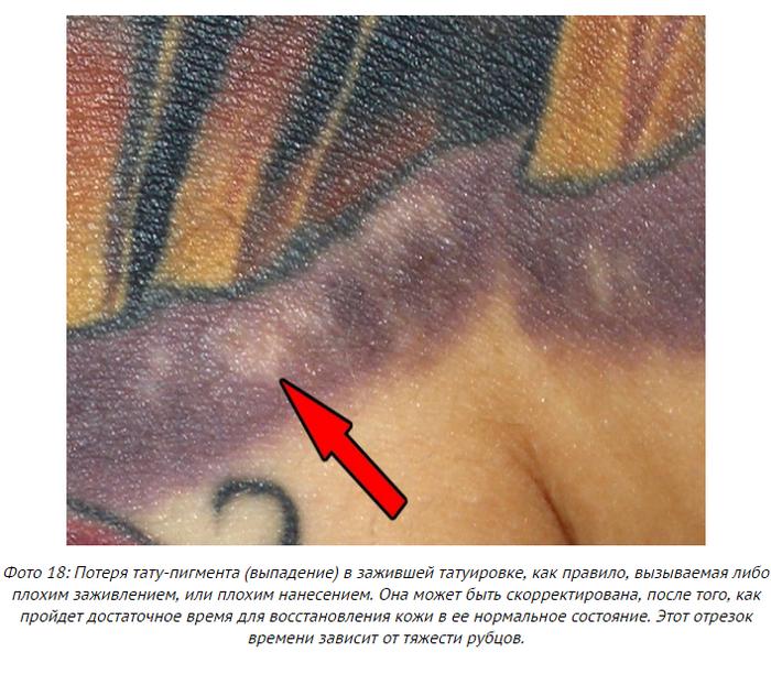 Как получить идеальную татуировку!? Nick Baxter Ч.2 Nick Baxter, Советы от гуру татуировки, Тату, Ликбез, Старое и актуальное чтиво, Длиннопост