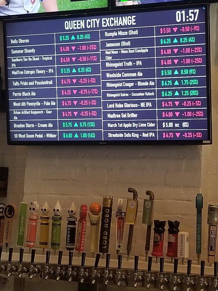 Этот бар работает по принципу фондового рынка, только с напитками. Цены меняются в зависимости от того, сколько людей совершило покупки.
