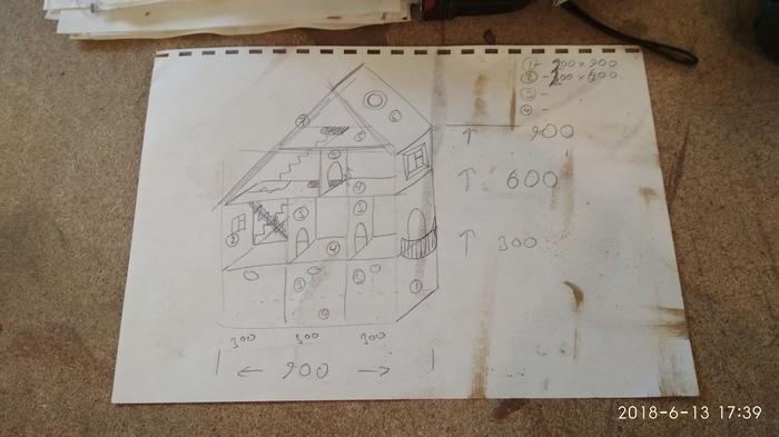 Моё увлечение 7. Кукольный домик. Кукольный дом, Своими руками, Томск, Подарок, Длиннопост