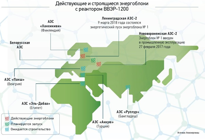 АЭС «Аккую» АЭС, Энергетка, ВВЭР, Длиннопост
