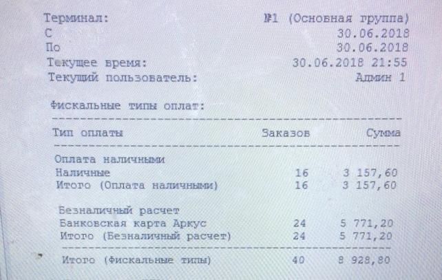 Минусинск дам в долг