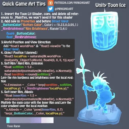 Магия шейдеров 5: Cartoon-style эффект ледяной глыбы Shadermagic, Магияшейдеров, Coremission, Gamedev, Гифка