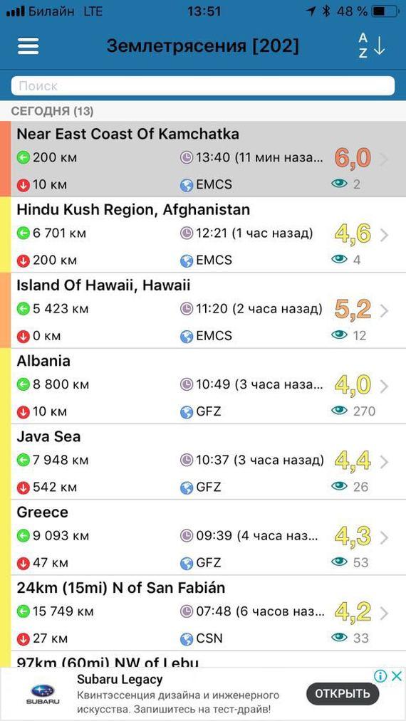 Небольшое землетрясение на Камчатке Землетрясение, Камчатка, Длиннопост
