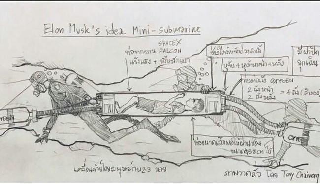 Субмарина Маска оказалась непригодной для спасения детей из пещеры в Таиланде Спасение, школьники, пещера, Дети, новости, пропажа, Таиланд