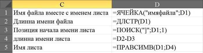 Волшебная формула Excel, Урок, Для чайников, Шаблон, Длиннопост