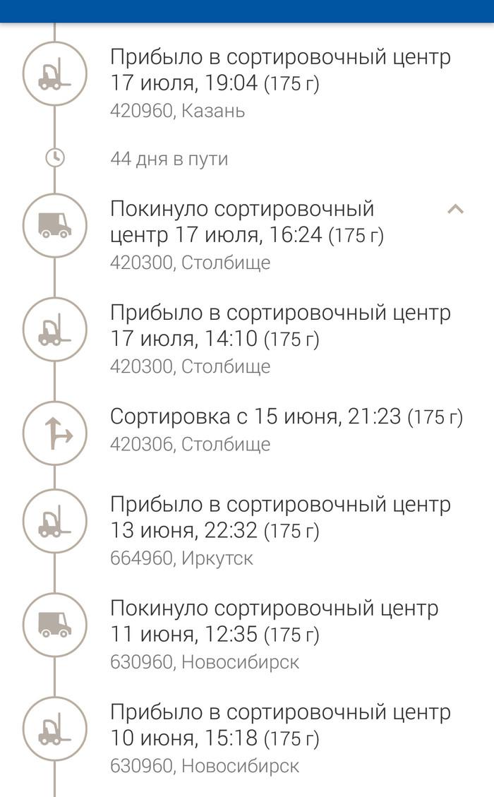 Почта рф как всегда на высоте Почта России, Скорость света