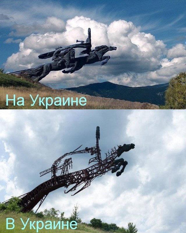 Глубокий символизм Украина, Культура, Позор, Политика