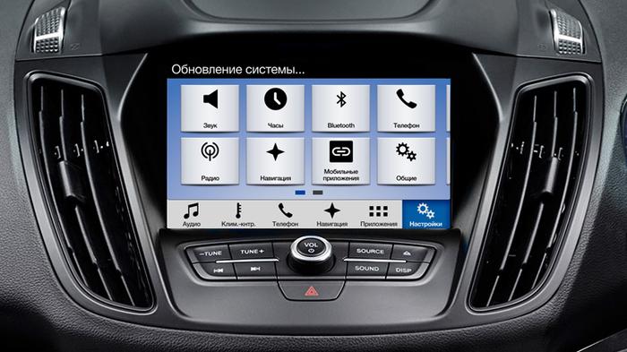О современных мультимедиа и о расширении возможностей мультимедиа Ford Sync 3. Форд, Sync 3, Android, Авто, Мультимедиа, Навигация, Длиннопост
