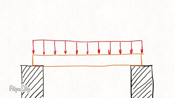 Обрушение плиты без армирования. GIF анимация. Лига инженеров ПГС, Анимация, Гифка