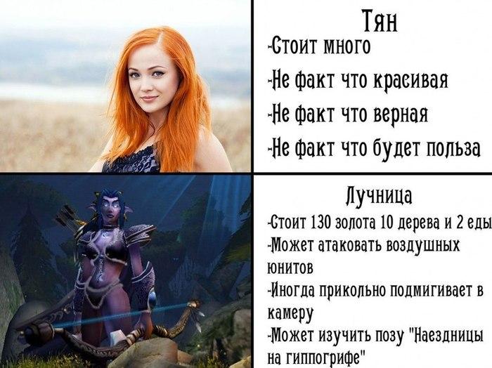 Девушка vs лучница