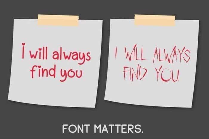 Шрифт имеет значение Шрифт, Записка, Контекст, Угроза, Любовь