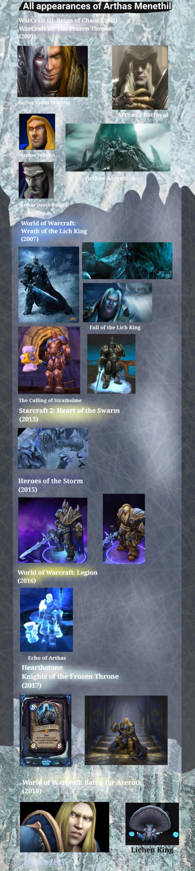 Все появления Артаса в играх Blizzard Blizzard, Warcraft, World of Warcraft, Игры, Starcraft, Hearthstone, Пасхалка, Длиннопост