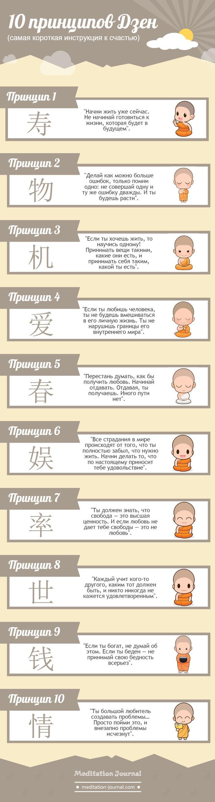 10 принципов Дзен Дзен, Буддизм, Религия, Философия, Психология, Теология, Счастье, Мотивация, Длиннопост