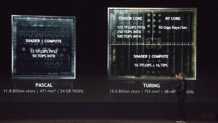 Как я Turing(у) изменил Nvidia, GTX 1080Ti, RTX 2080, Pascal, Turing, Сложный выбор, Видео, Длиннопост
