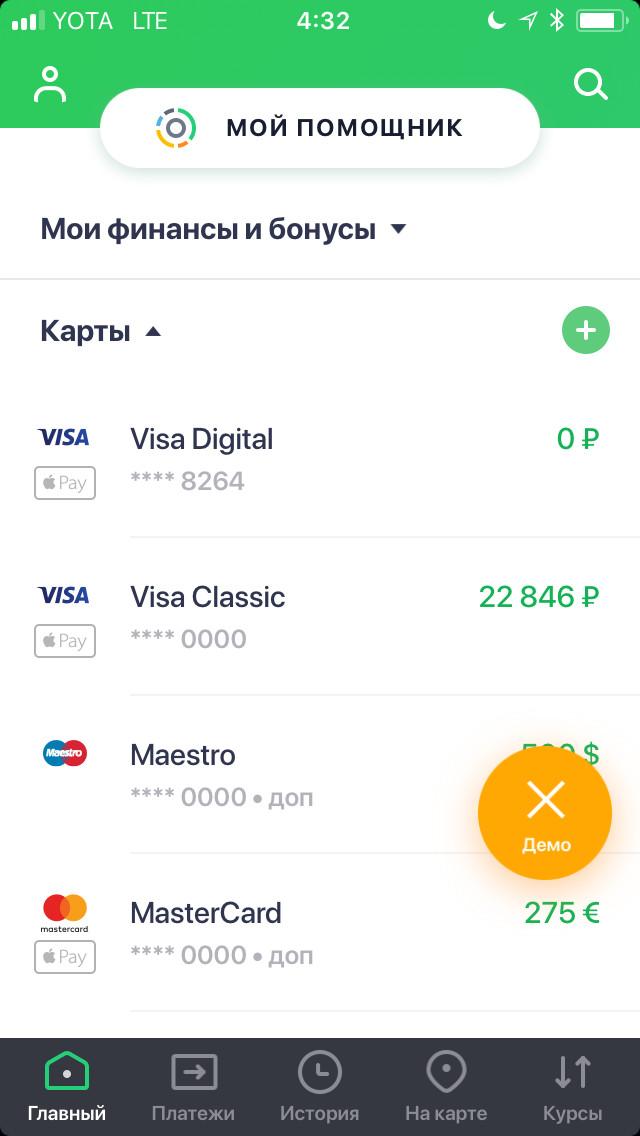 мин банк официальный кредит