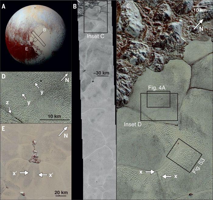 Метановые дюны на Плутоне. Плутон, New Horizons, Дюны, Космос, Карликовая планета, Астрономия