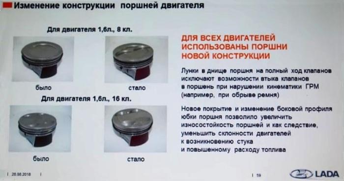 На всех 1.6-литровых двигателях ВАЗ начали ставить «безвтыковые» поршни АвтоВАЗ, Лада веста, Lada XRay, Lada Largus, Лада гранта, Видео