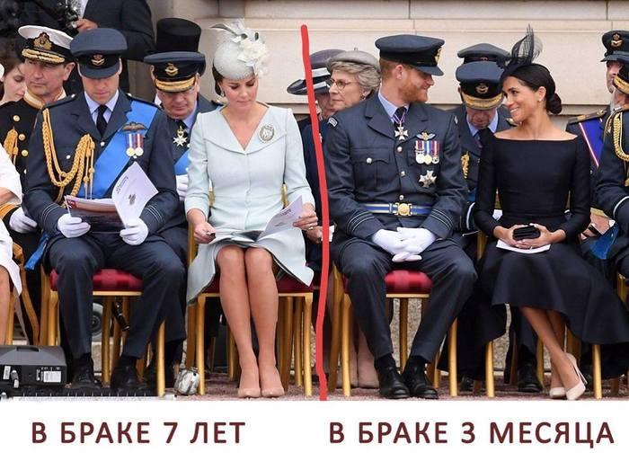 Супружеская жизнь она такая... Меган Маркл, Принц Гарри, Брак, Любовь, Принц Уильям, Кейт Миддлтон