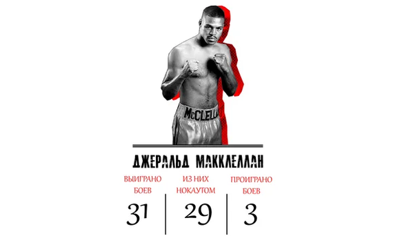 «Победить или умереть»: бой, ставший пророчеством Бокс, Спорт, Нокаут, Гифка, Длиннопост