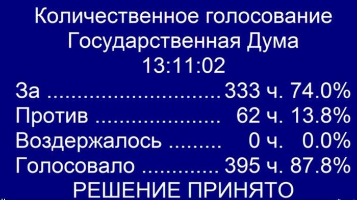 Госдума окончательно приняла законопроект о пенсионной реформе Пенсионная реформа, Политика, Депутаты, Против народа, Негатив, Длиннопост