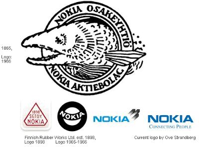 История Nokia Nokia, История, Телефон, Длиннопост, Видео