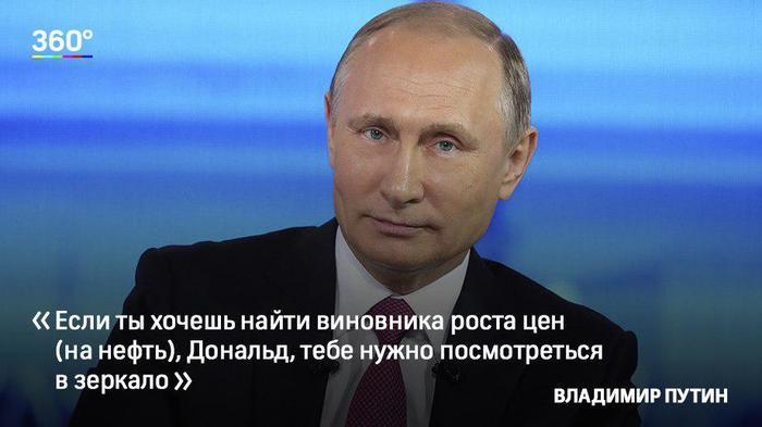 Кто виноват и что делать... Путин, Трамп, Нефть, Политика