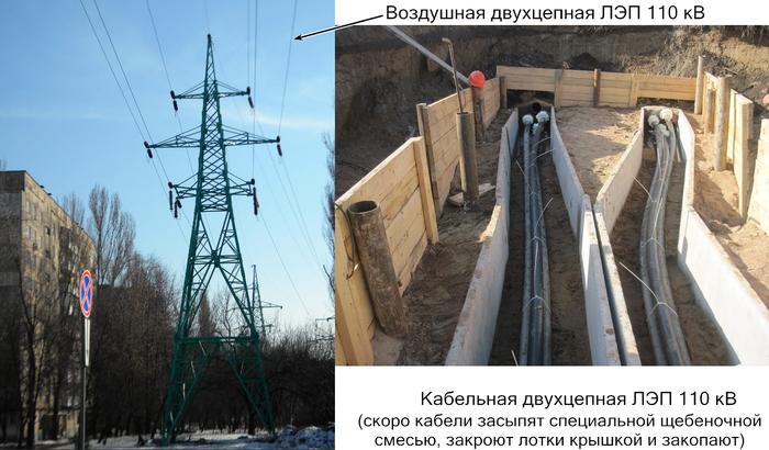 Прокладка кабельной линии 110 кВ Электроэнергетика, Кабель, Монтаж, Длиннопост