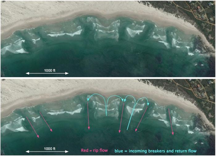 Опасности в серфинге Серфинг, Океан, Гифка, Длиннопост