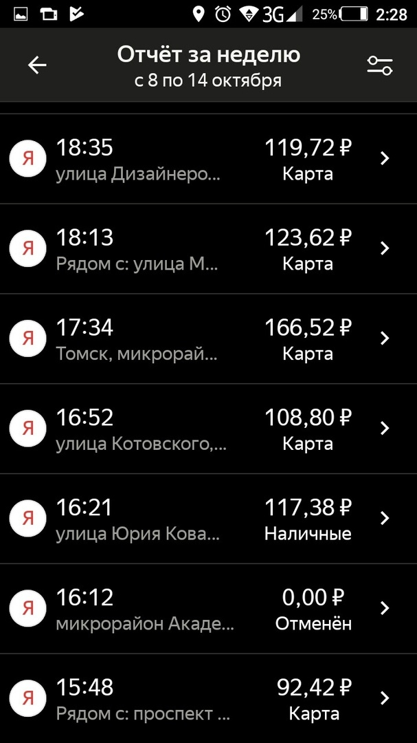 Первый день в Яндекс-такси. Томск. Сколько? Такси, Яндекс такси, Длиннопост