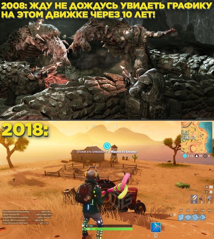 Эволюция Unreal Engine за последние 10 лет