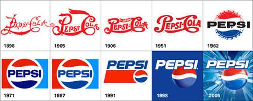 Логотипы фастфуд компаний. Как менялись логотипы компаний из сферы напитков и питания. KFC, Макдоналдс, Длиннопост, Фастфуд, Компания, Логотип, Изменения