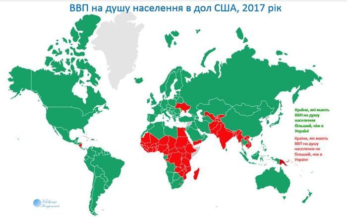 Украина оказалась самой бедной страной в Европе Украина, Экономика, Европа, Новости, Длиннопост