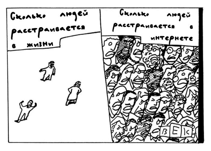 КомиксыThe New Yorker The New Yorker, Комиксы, Перевод, Юмор, Длиннопост