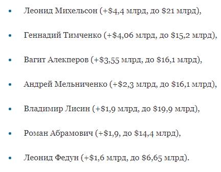 Любовь к банкротству, Путин сказал — Путин совещается... и ещё две новости в ФинОбзоре за неделю Новости, Финансы, Личные финансы, Путин, Миллиардеры, Банкротство, Зарплата, Длиннопост