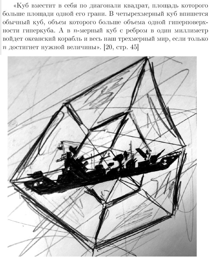 Что можно положить в n-мерный куб? Прохорович, Математики шутят, Очень интересный факт, Занимательная геометрия