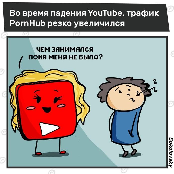 Альтернатива Новости, Комиксы, Pornhub, Порно, Youtube, Sokolovsky!