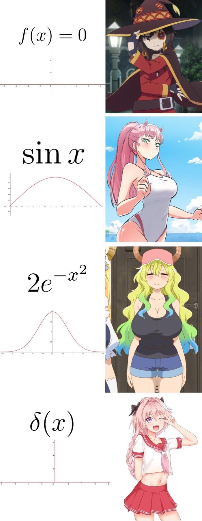 Мем, который большинство поймет максимум наполовину Its a trap!, Трапомем, Математика, Математики шутят, Аниме, Astolfo, Длиннопост